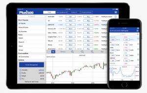 plataformas trading