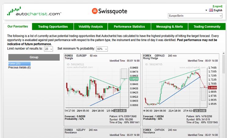 plataformas de trading