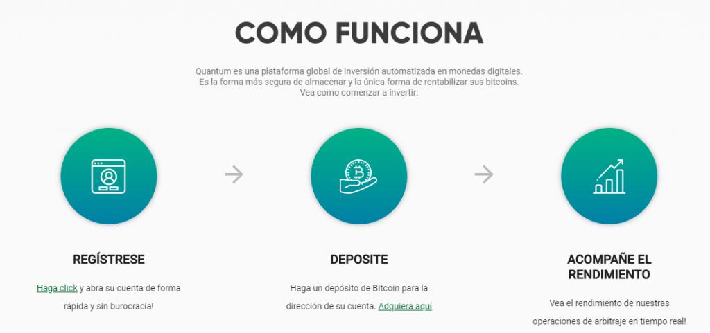atlas quantum español